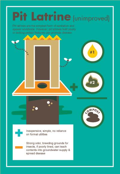 Reinvent The Toilet Global Hygiene Amp Sanitation Water Org